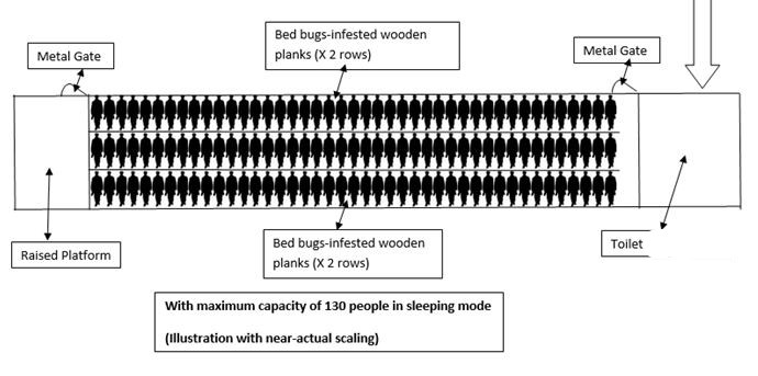 Malaysia immigration detention center cell layout
